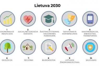 Lietuva 2030-aisiais.